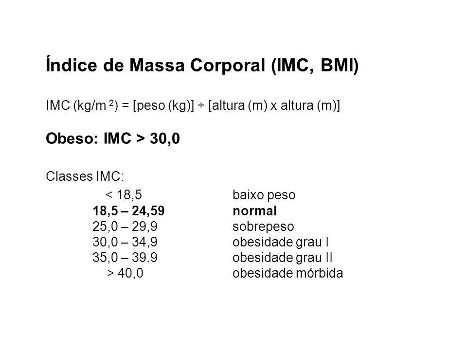 Índice de Massa Corporal (IMC, BMI) IMC (kg/m 2) = [peso (kg)] ÷ [altura (m) x altura (m)] Obeso: IMC > 30,0 Classes IMC: < 18,5 baixo peso 18,5 – 24,59 normal 25,0 – 29,9 sobrepeso 30,0 – 34,9 obesidade grau I 35,0 – 39.9 obesidade grau II > 40,0 obesidade mórbida